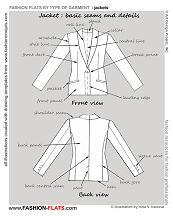jacket front back details