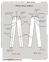 pants and trousers basic details