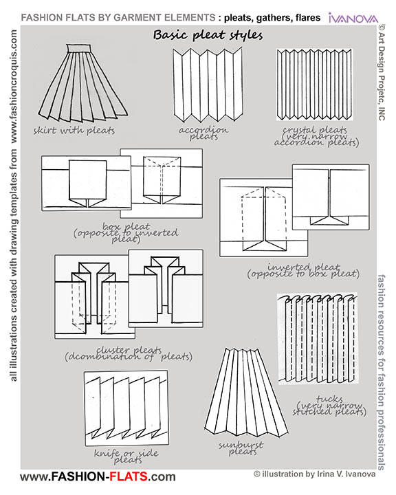 Types Of Lines In Fashion Designing : Pleats