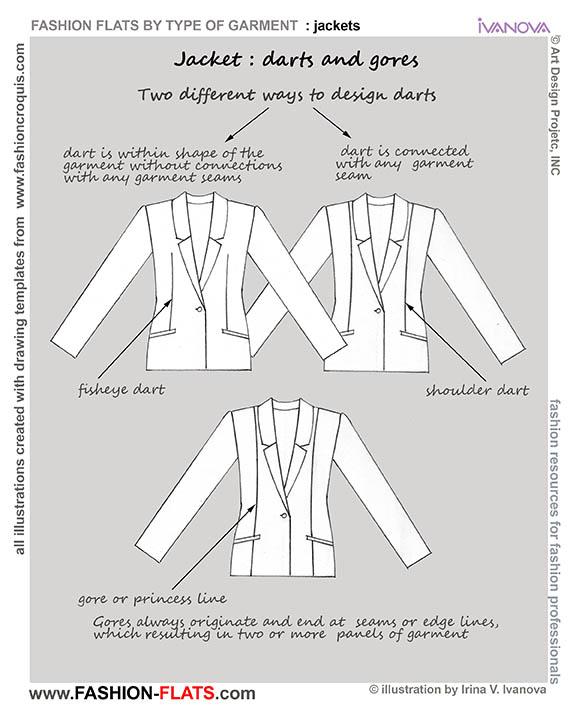 jacket darts gores