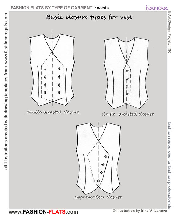 basic closure types for vest