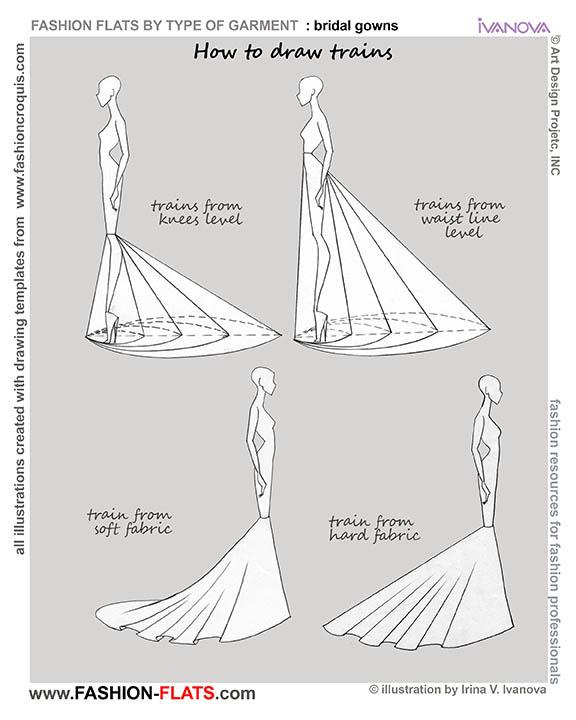fashion design illustration & fashion design drawing online. fashion ...