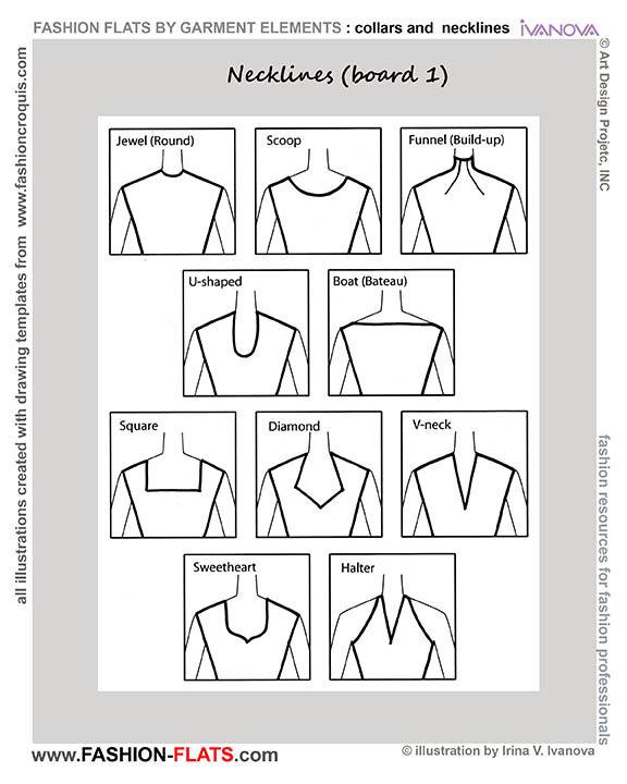 necklines board 1