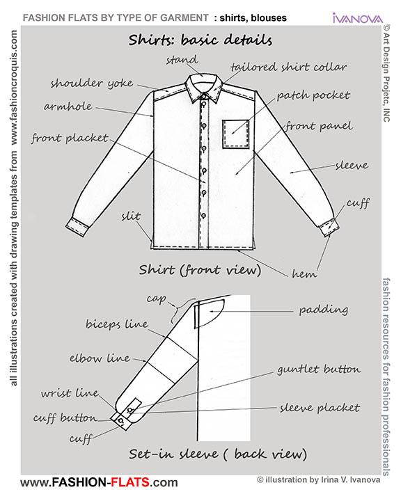 shirts details